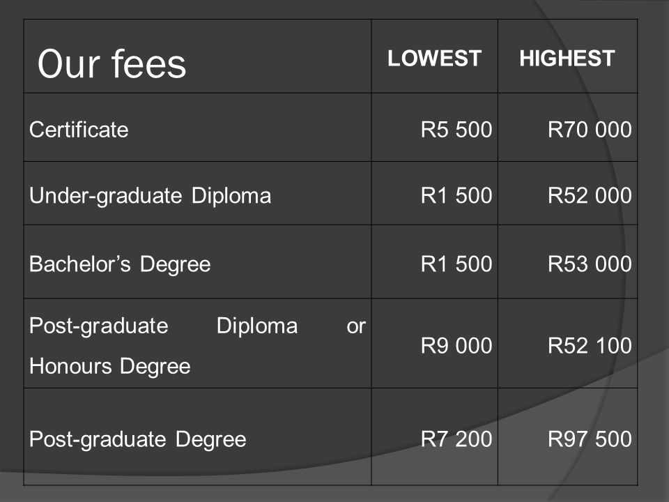 Our fees LOWESTHIGHEST CertificateR5 500R70 000 Under-graduate DiplomaR1 500R52 000 Bachelor's DegreeR1 500R53 000 Post-graduate Diploma or Honours Degree R9 000R52 100 Post-graduate DegreeR7 200R97 500