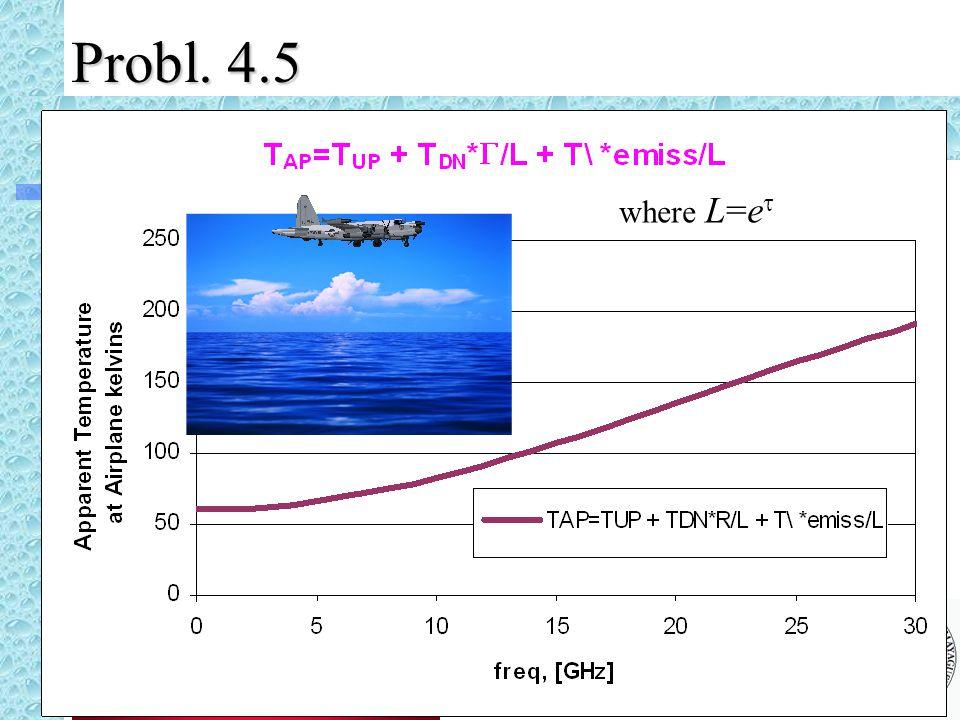 Probl. 4.5 where L=e 