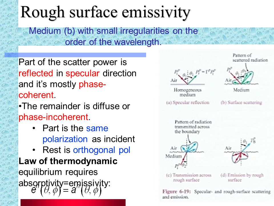 Rough surface emissivity Part of the scatter power is reflected in specular direction and it's mostly phase- coherent.