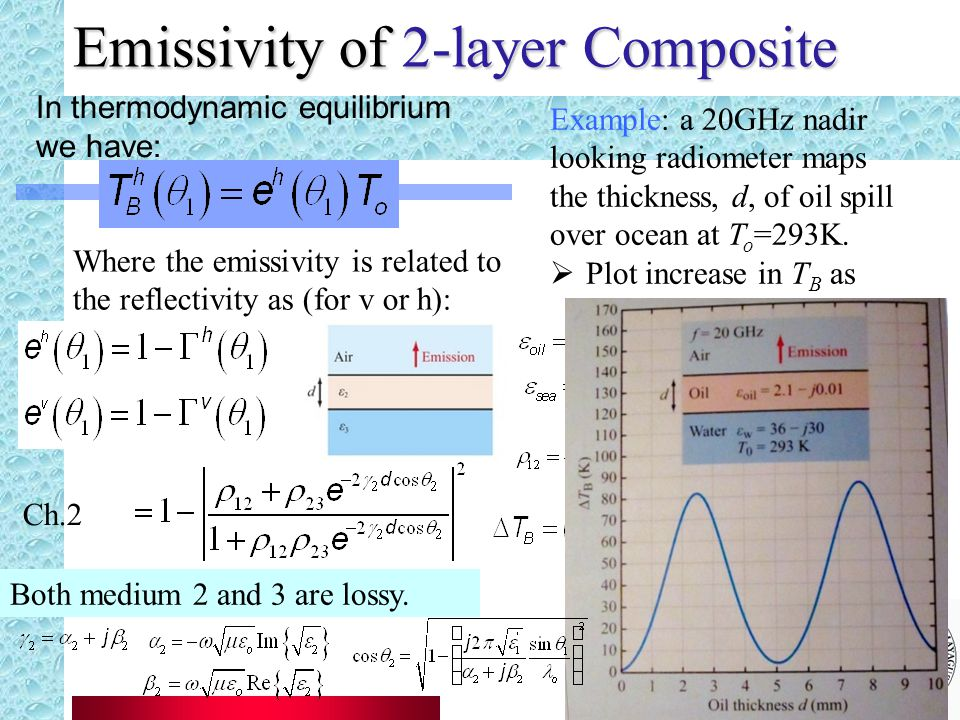 Emissivity of 2-layer Composite In thermodynamic equilibrium we have: Where the emissivity is related to the reflectivity as (for v or h): Both medium 2 and 3 are lossy.