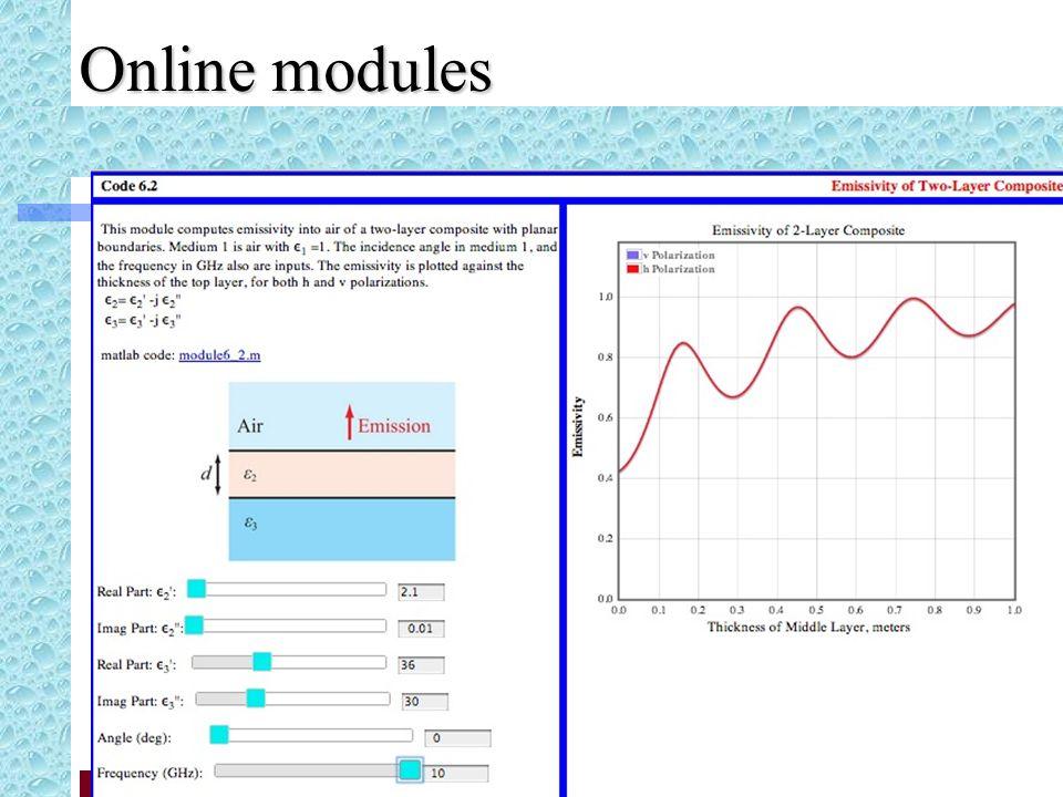 Online modules