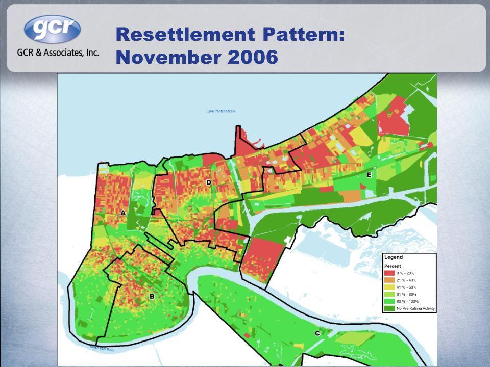 Resettlement Pattern: November 2006