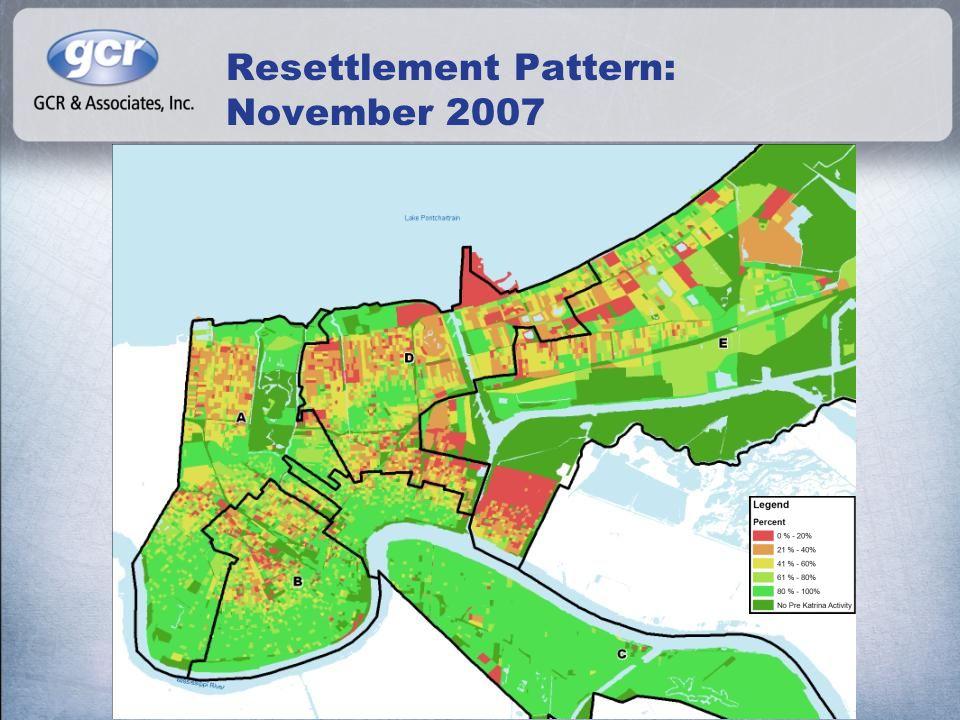 Resettlement Pattern: November 2007
