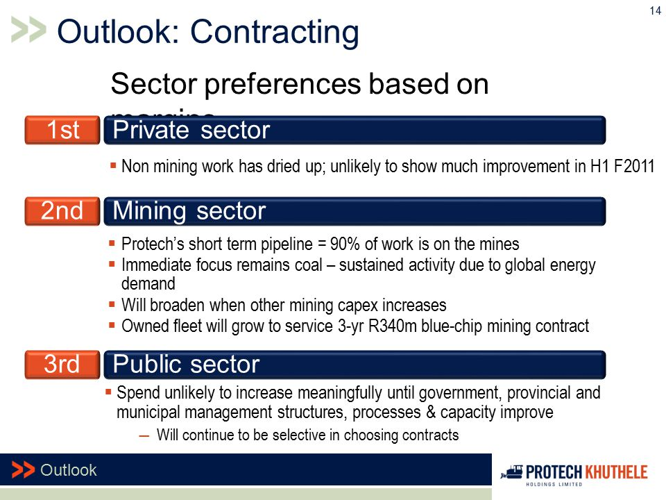 Outlook: Contracting 14 Outlook 1st 2nd 3rd  Non mining work has dried up; unlikely to show much improvement in H1 F2011  Spend unlikely to increase meaningfully until government, provincial and municipal management structures, processes & capacity improve ―Will continue to be selective in choosing contracts Sector preferences based on margins  Protech's short term pipeline = 90% of work is on the mines  Immediate focus remains coal – sustained activity due to global energy demand  Will broaden when other mining capex increases  Owned fleet will grow to service 3-yr R340m blue-chip mining contract Private sector Mining sector Public sector