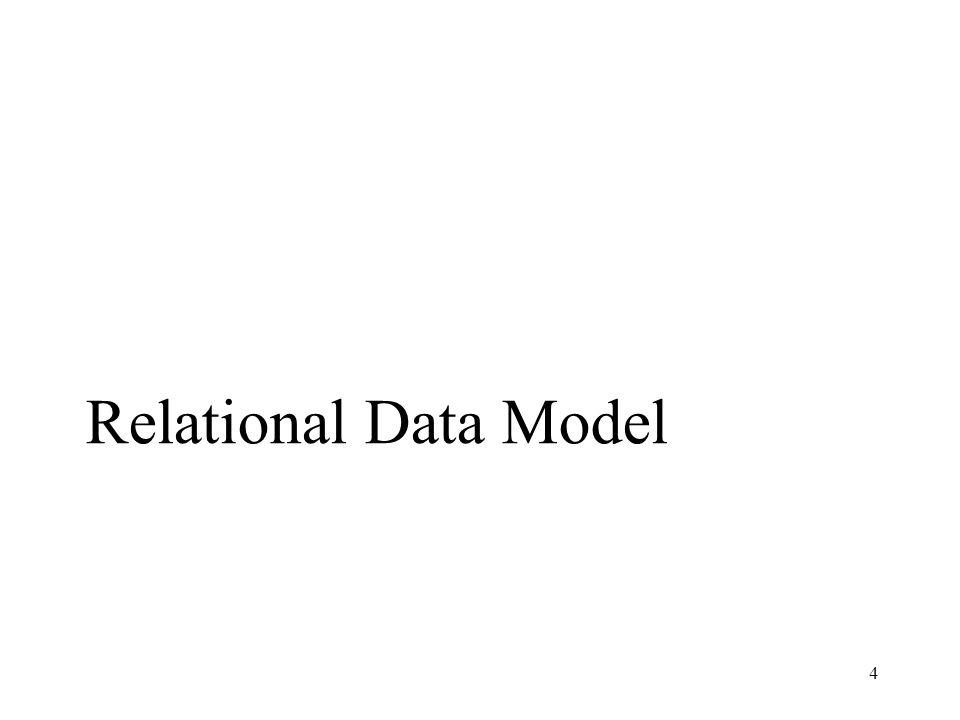 Relational Data Model 4