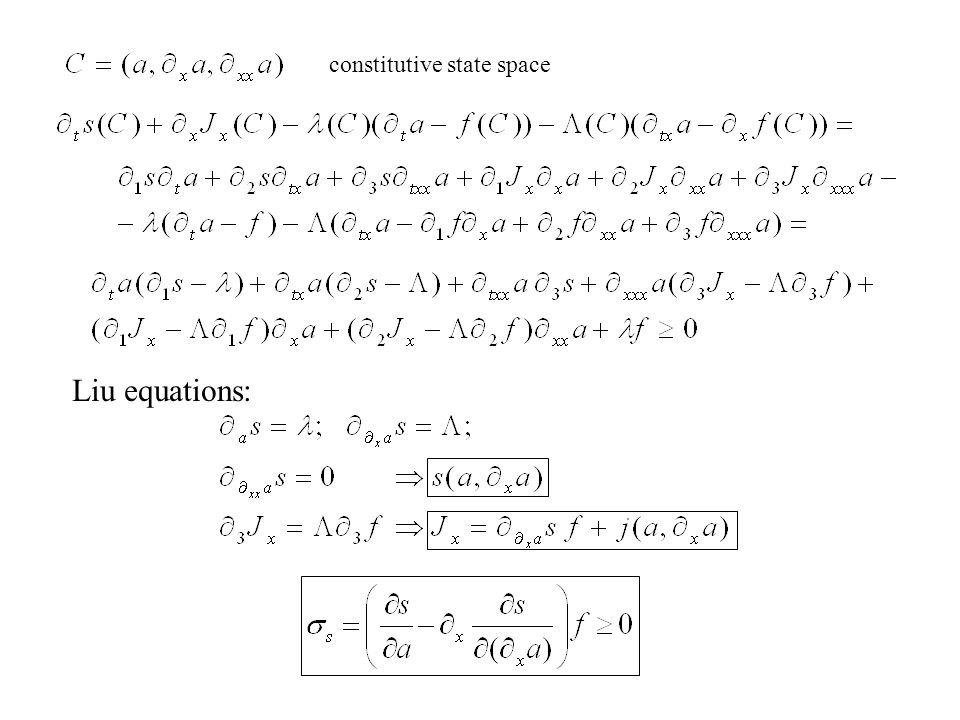 Ginzburg-Landau (thermodynamic, non relocalizable) Liu procedure (Farkas's lemma) constitutive state space constitutive functions
