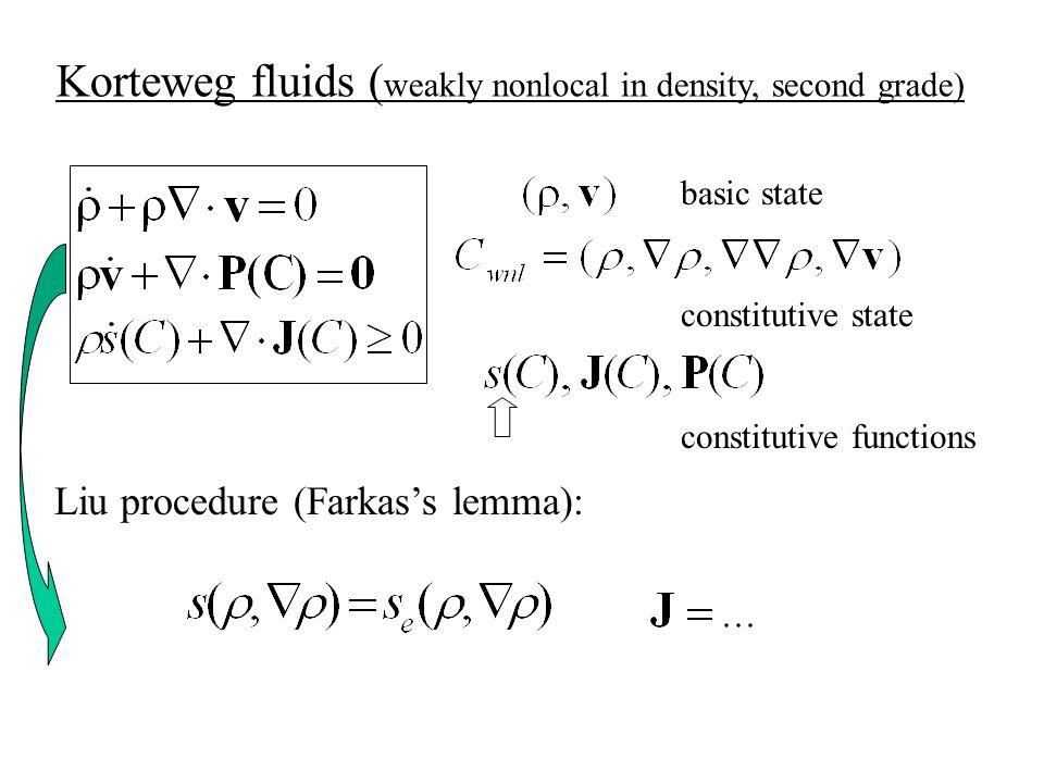 Liu equations: constitutive state space