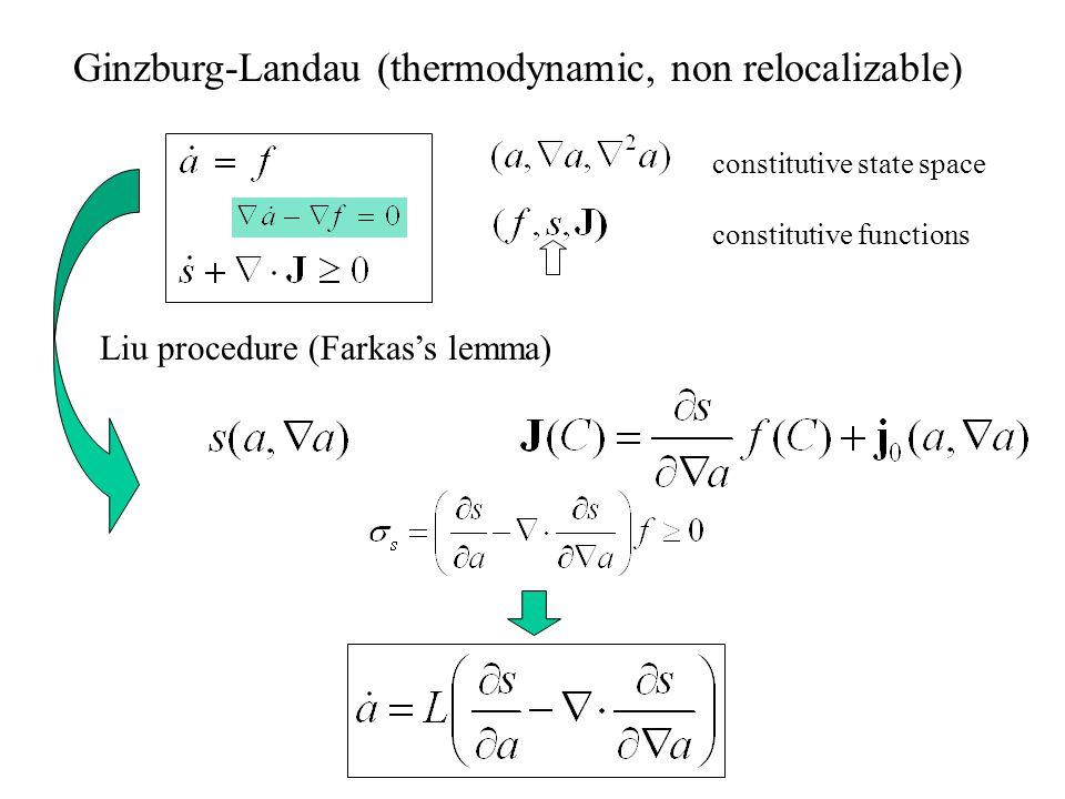 Ginzburg-Landau (variational): – Variational (!) – Second Law? – Weakly nonlocal internal variables 1 2