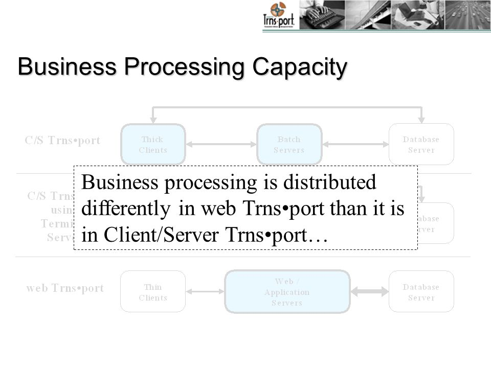 Business Processing Capacity Business processing is distributed differently in web Trnsport than it is in Client/Server Trnsport…