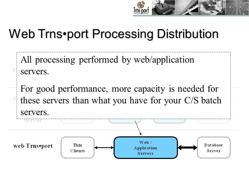 Deployment – Minimum Configuration Clients Web/Application Server Hosts 3 Logical Layers Presentation Business Data User session lives on server Database Server