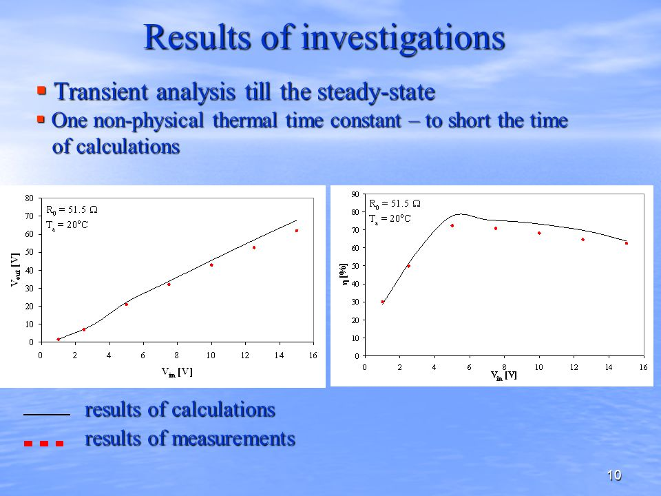 10 Results of investigations  Transient analysis till the steady-state  One non-physical thermal time constant – to short the time of calculations results of calculations results of calculations results of measurements results of measurements