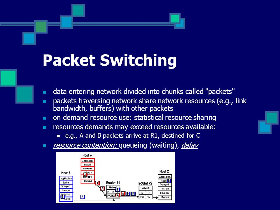 Packet Switching data entering network divided into chunks called