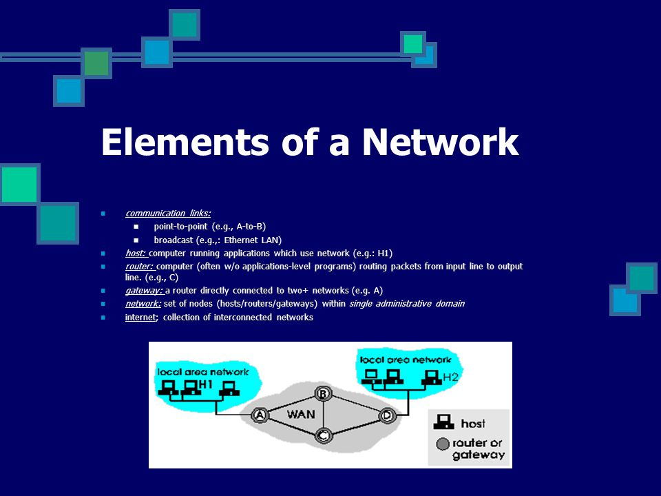 Elements of a Network communication links: point-to-point (e.g., A-to-B) broadcast (e.g.,: Ethernet LAN) host: computer running applications which use network (e.g.: H1) router: computer (often w/o applications-level programs) routing packets from input line to output line.
