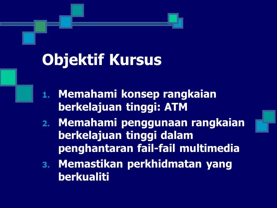 Objektif Kursus 1. Memahami konsep rangkaian berkelajuan tinggi: ATM 2.