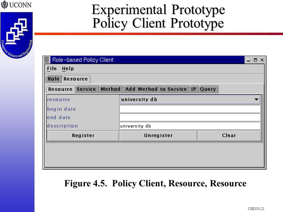 CSE300-23 Experimental Prototype Policy Client Prototype Figure 4.5.