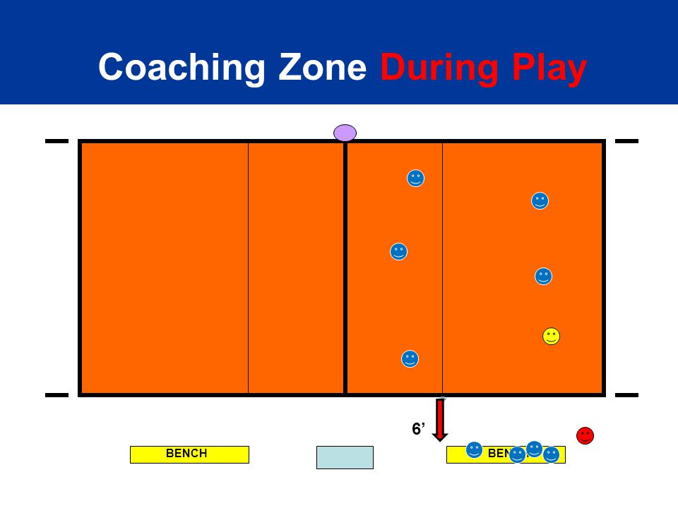 BENCH Coaching Zone During Play 6'