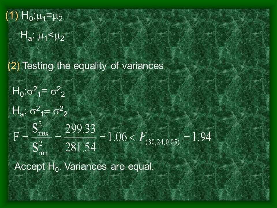 (1) H 0 :  1 =  2 H a :  1 <  2 (2) Testing the equality of variances Accept H 0.