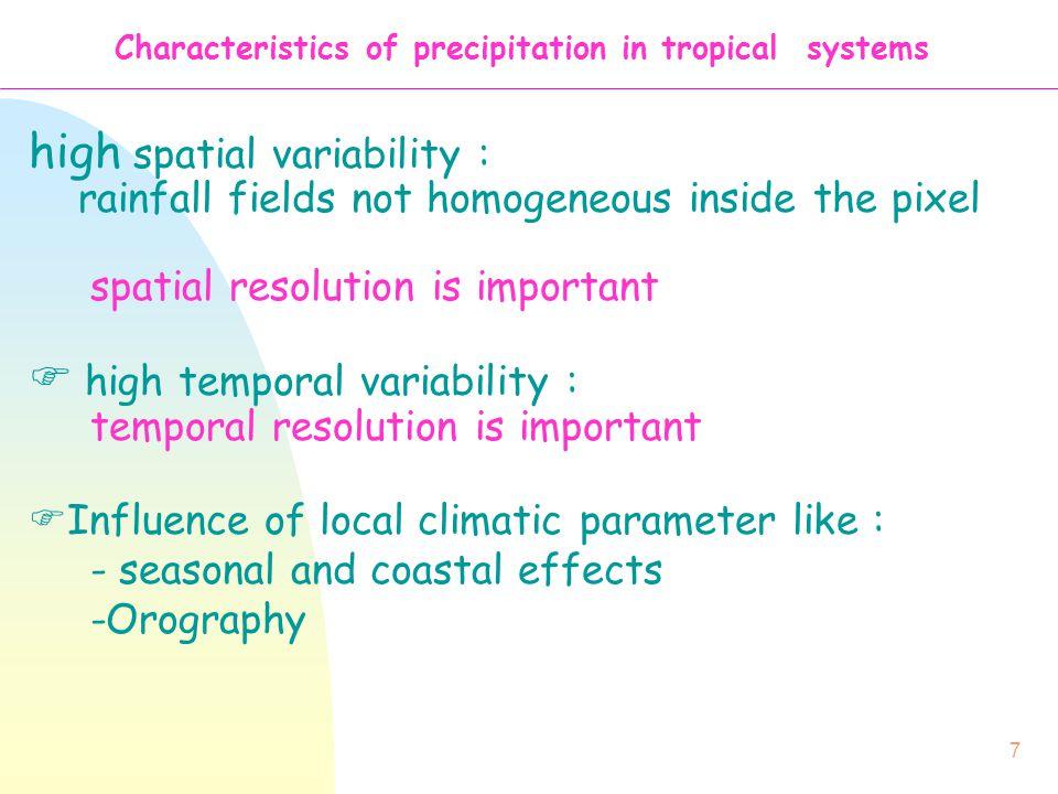 28 -5 days rainfall estimation in pixels under 3 raingauges in EPSAT-Senegal site : -KAYAR -Nianing - Gandioléme 5 days cumulative rainfall estimation Nianing 1997 et 1998