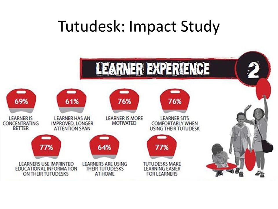 Tutudesk: Impact Study