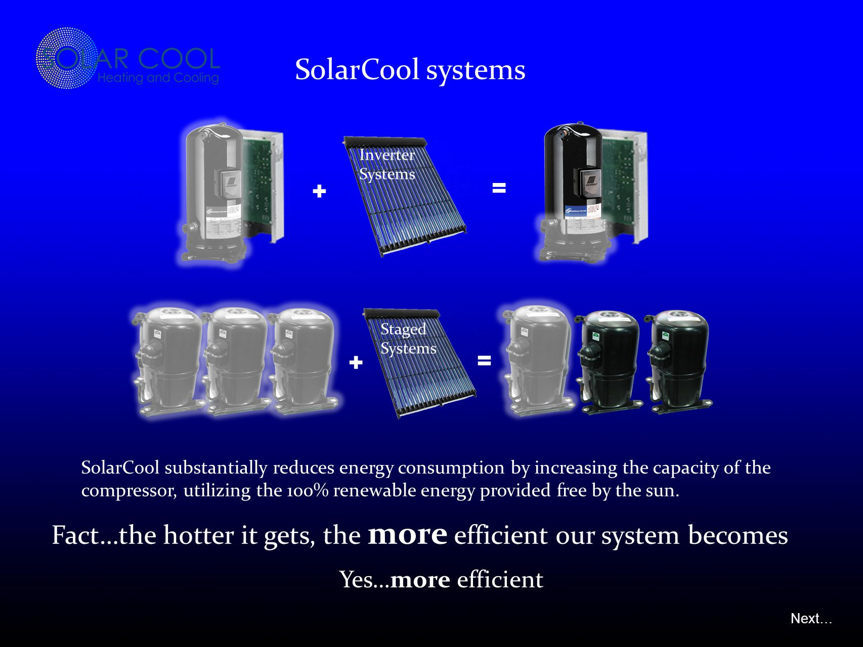 Next… SolarCool systems SolarCool substantially reduces energy consumption by increasing the capacity of the compressor, utilizing the 100% renewable energy provided free by the sun.