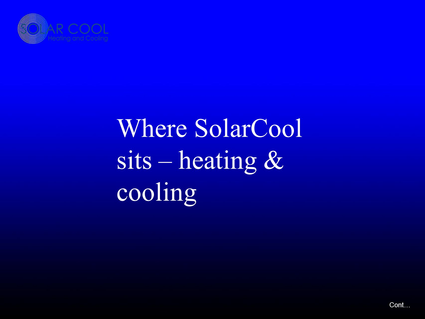 Where SolarCool sits – heating & cooling Cont…