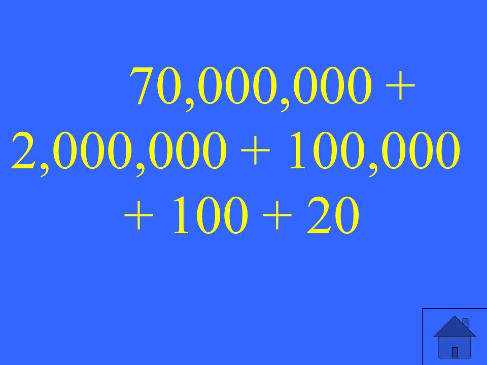 70,000,000 + 2,000,000 + 100,000 + 100 + 20