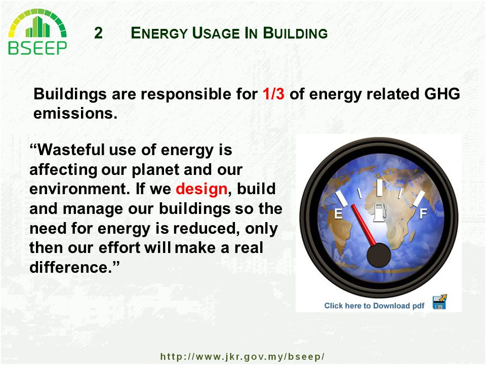 2E NERGY U SAGE I N B UILDING Buildings are responsible for 1/3 of energy related GHG emissions.