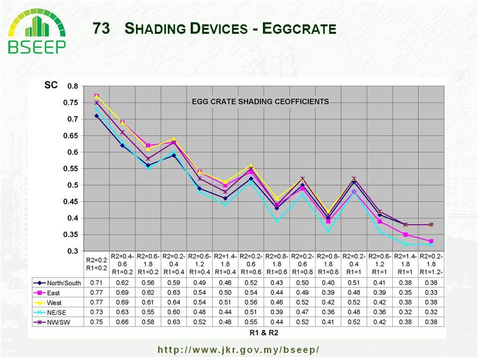 73S HADING D EVICES - E GGCRATE