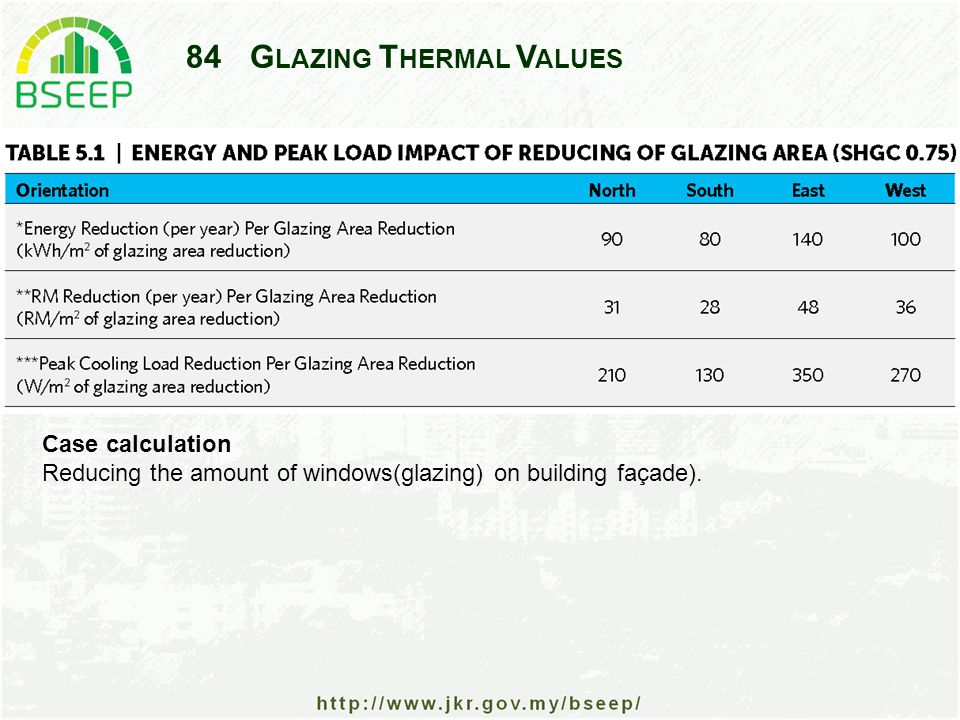 Case calculation Reducing the amount of windows(glazing) on building façade).