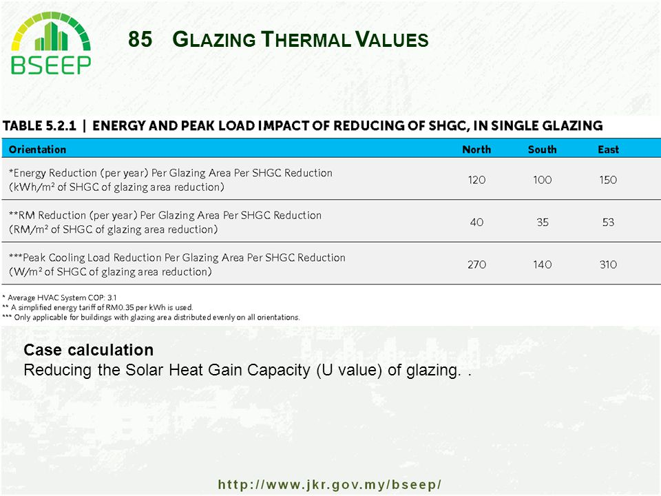 Case calculation Reducing the Solar Heat Gain Capacity (U value) of glazing.. 85G LAZING T HERMAL V ALUES