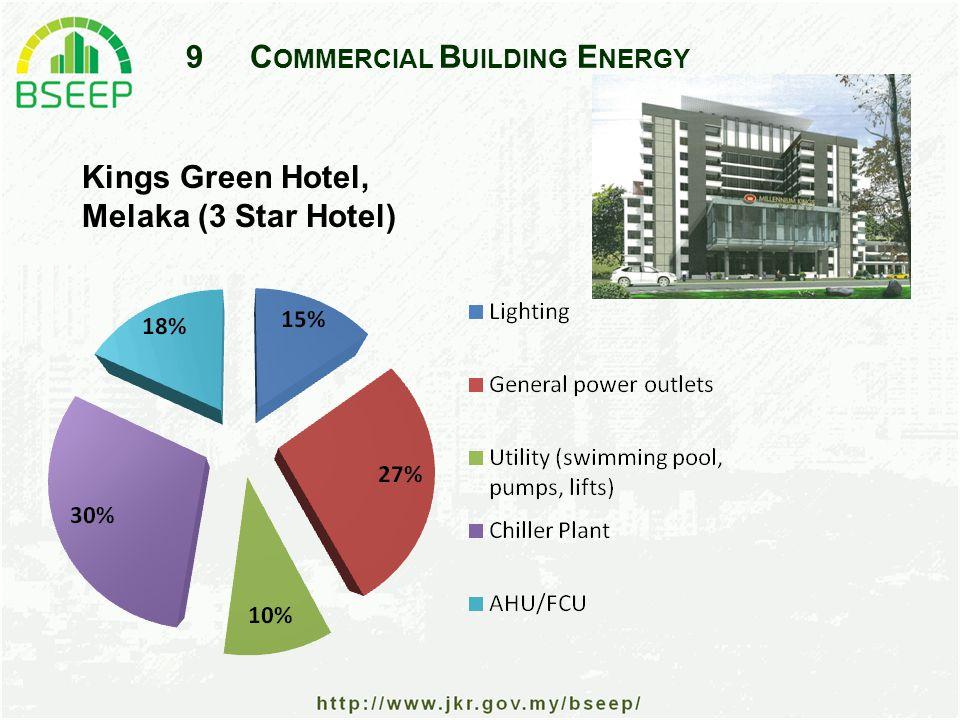 9C OMMERCIAL B UILDING E NERGY Kings Green Hotel, Melaka (3 Star Hotel)