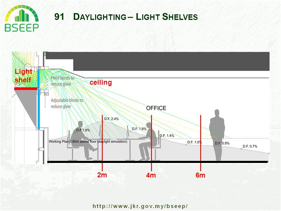 91D AYLIGHTING – L IGHT S HELVES 2m 4m6m ceiling Light shelf