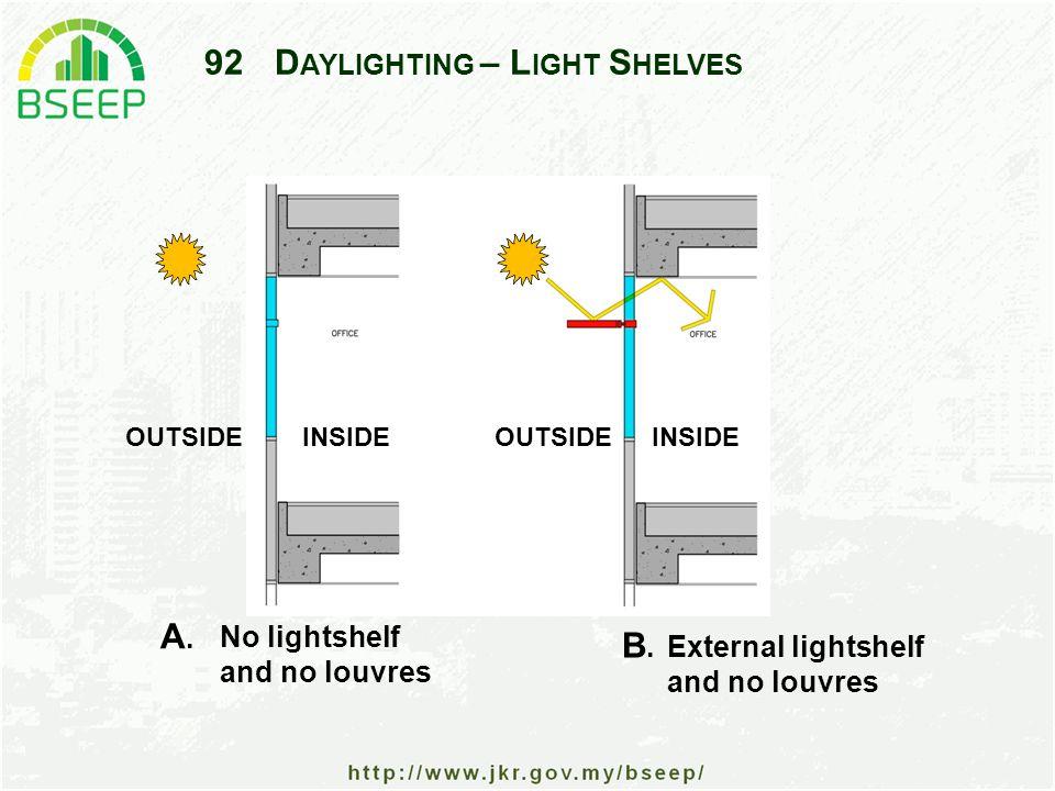 92D AYLIGHTING – L IGHT S HELVES A.A. No lightshelf and no louvres External lightshelf and no louvres B.B. OUTSIDEINSIDEOUTSIDEINSIDE