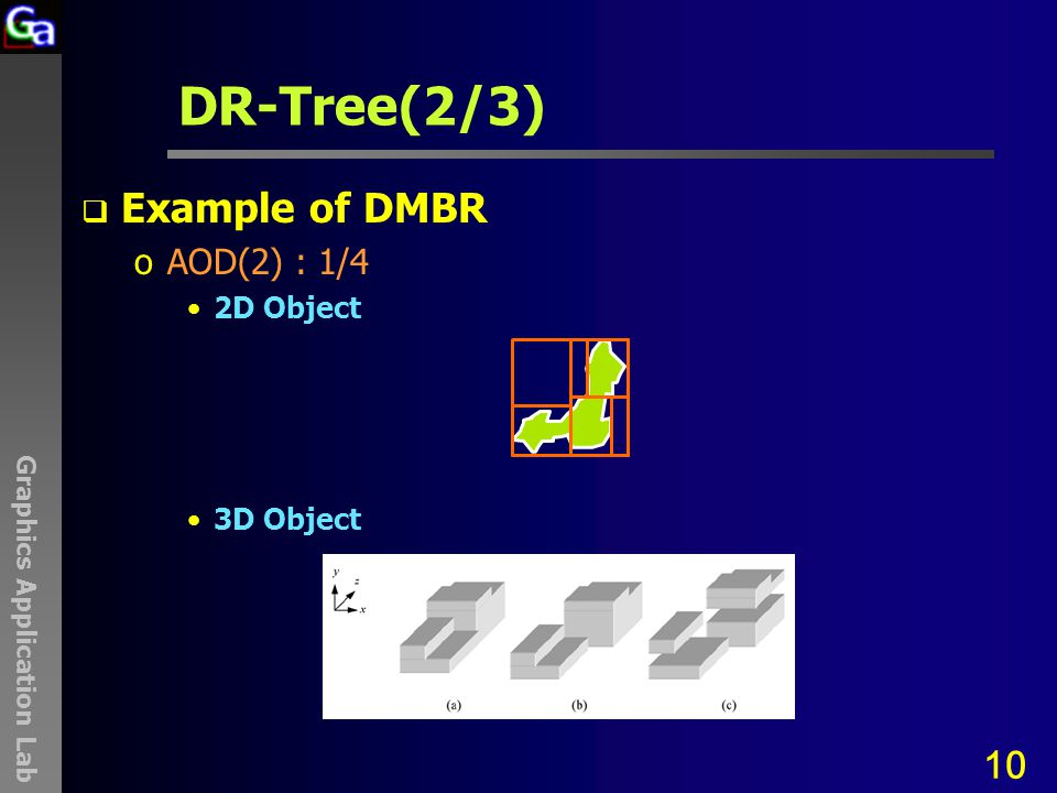 Graphics Application Lab DR-Tree(2/3)  Example of DMBR oAOD(2) : 1/4 2D Object 3D Object 10