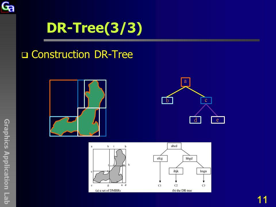 Graphics Application Lab DR-Tree(3/3)  Construction DR-Tree 11 a b c d e