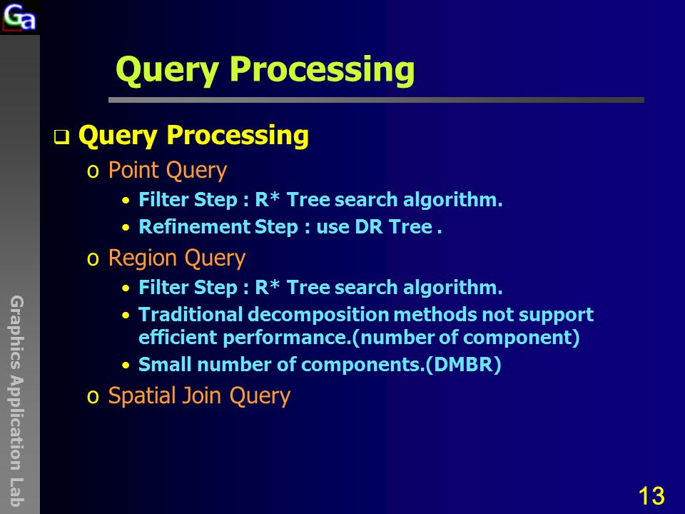 Graphics Application Lab Query Processing  Query Processing oPoint Query Filter Step : R* Tree search algorithm. Refinement Step : use DR Tree. oRegi