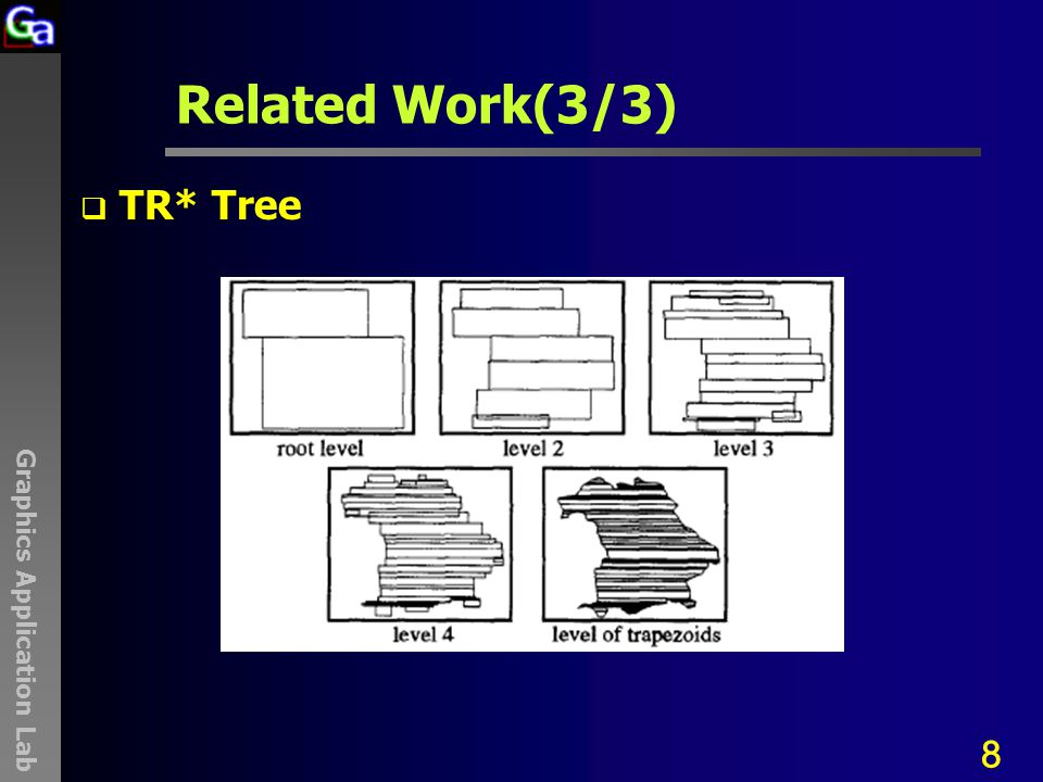 Graphics Application Lab Related Work(3/3)  TR* Tree 8