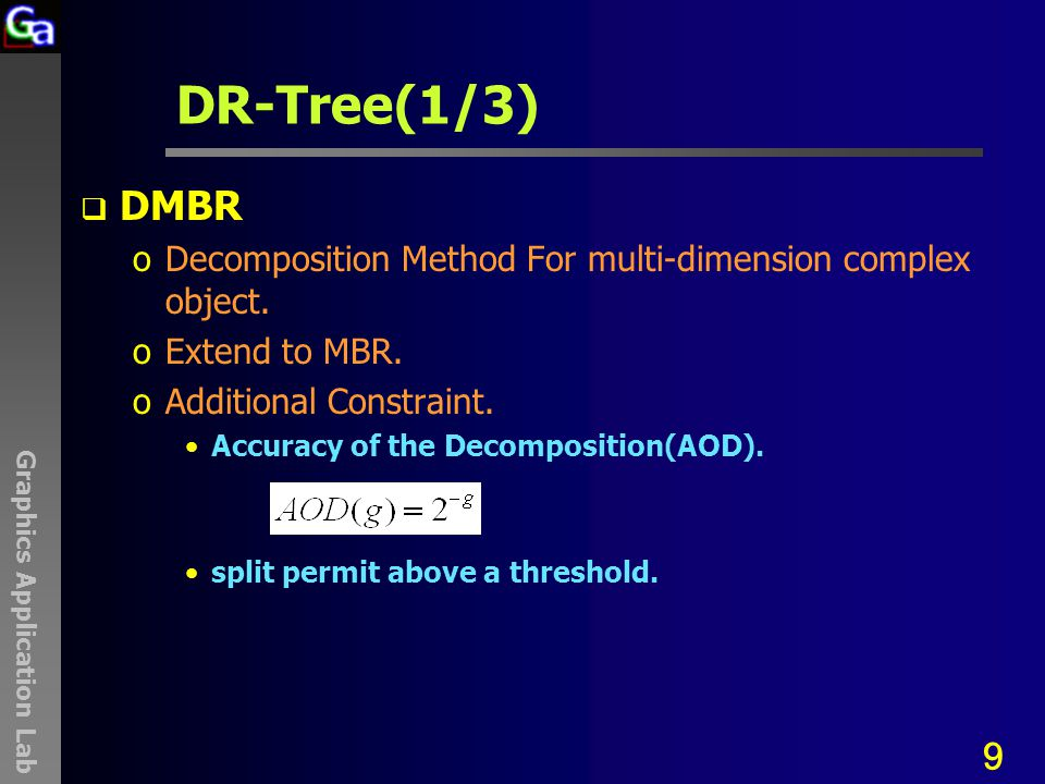 Graphics Application Lab DR-Tree(1/3)  DMBR oDecomposition Method For multi-dimension complex object. oExtend to MBR. oAdditional Constraint. Accurac