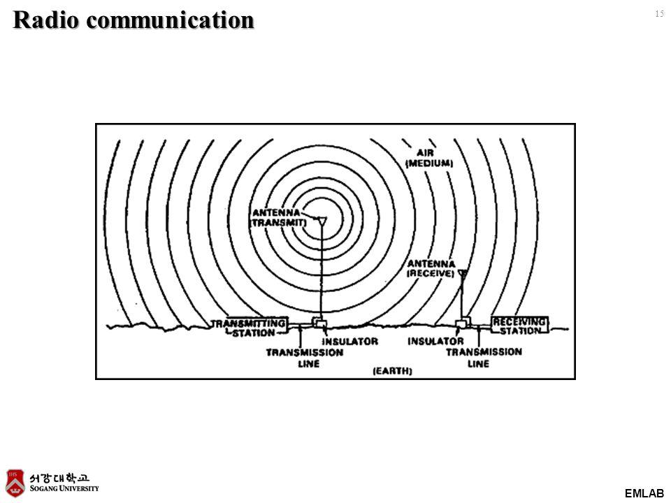 EMLAB 15 Radio communication