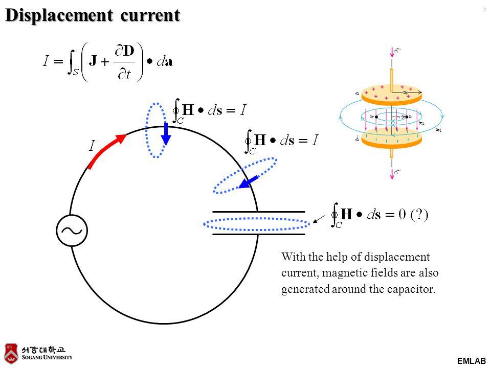 EMLAB 13 Schematic diagram of Hertz experiment Transformer for high voltage generation