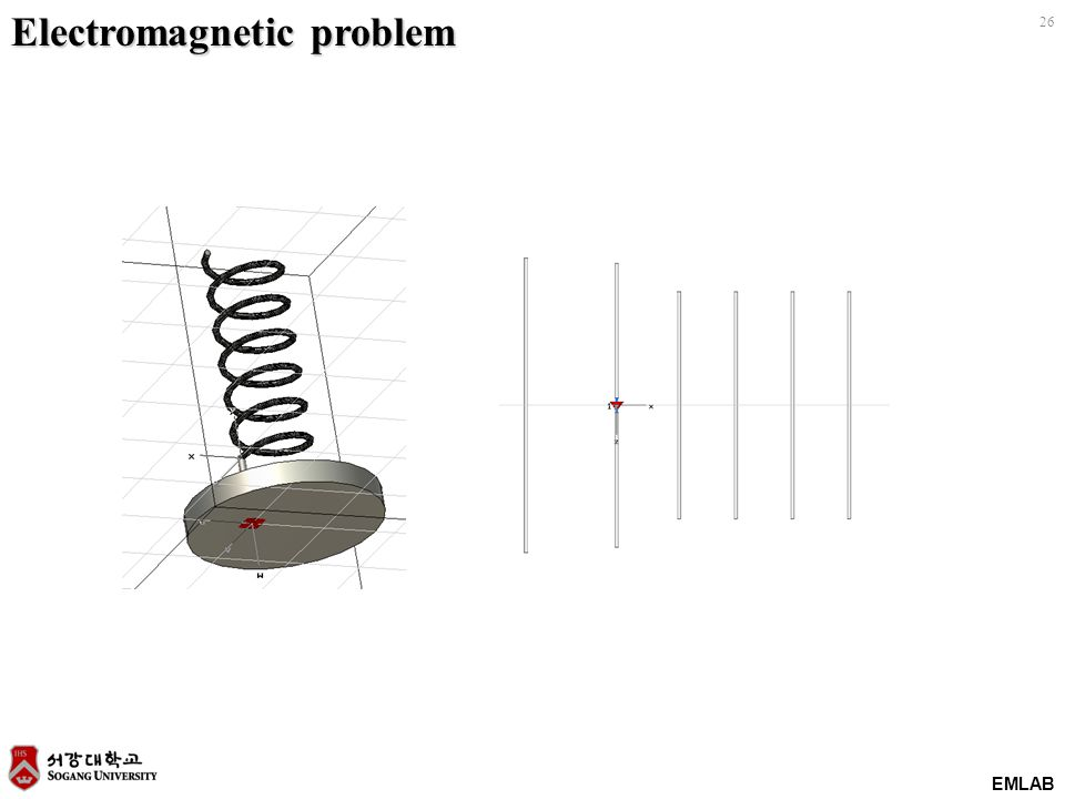 EMLAB 26 Electromagnetic problem