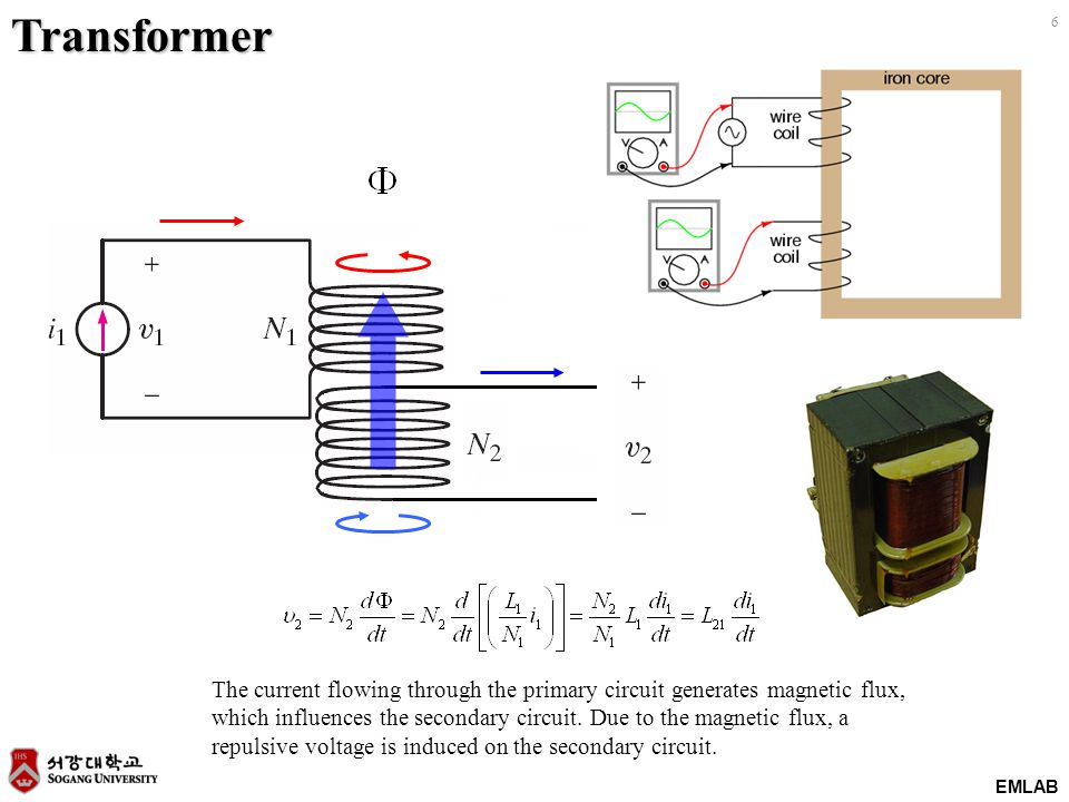 EMLAB 6Transformer The current flowing through the primary circuit generates magnetic flux, which influences the secondary circuit. Due to the magneti