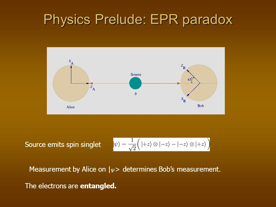 Physics Prelude: EPR paradox Source emits spin singlet Measurement by Alice on |  > determines Bob's measurement.