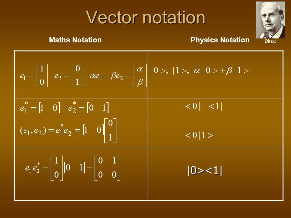 Vector notation |0> <1| Maths Notation Physics Notation Dirac