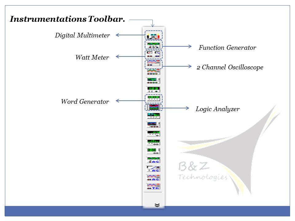 Instrumentations Toolbar.