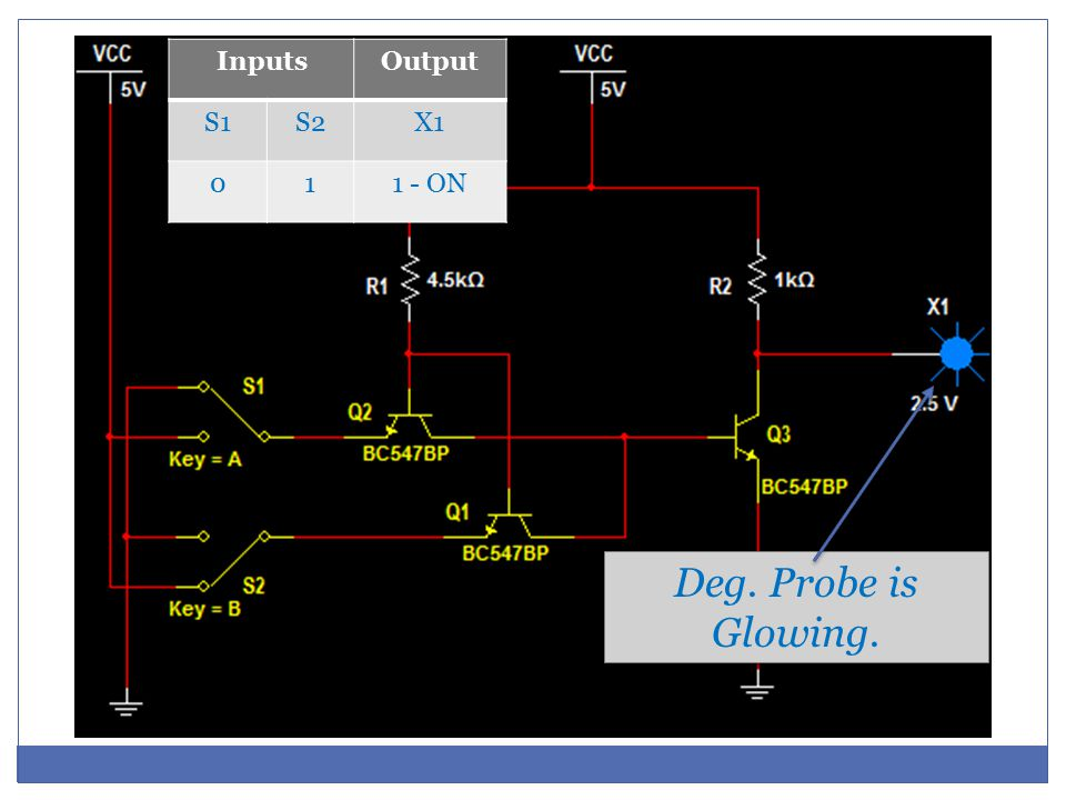 InputsOutput S1S2X1 011 - ON Deg. Probe is Glowing.