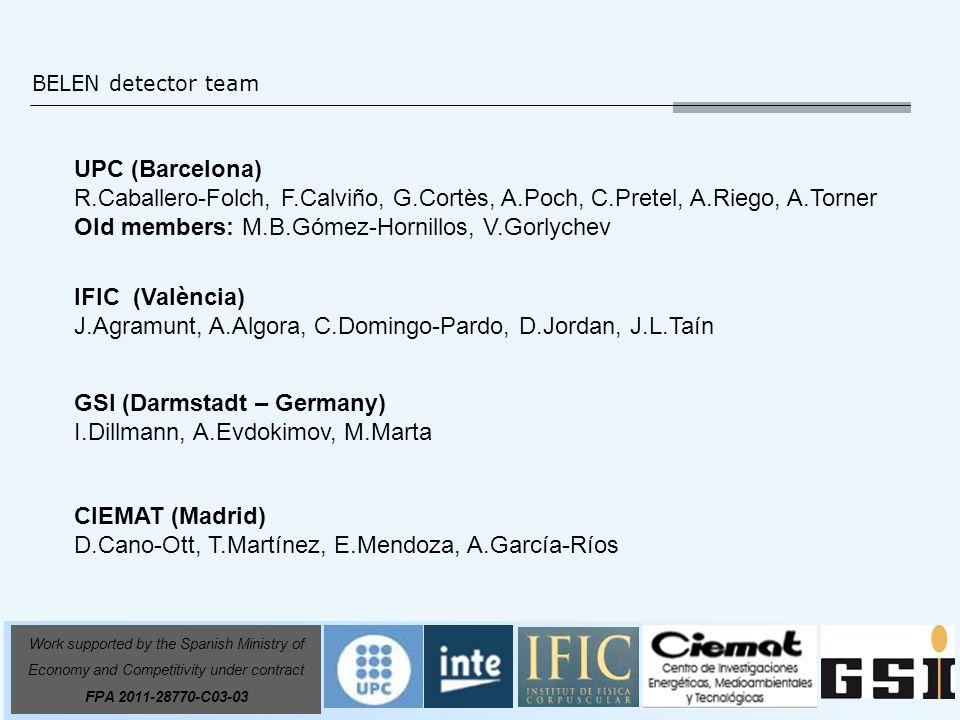 BELEN detector team Work supported by the Spanish Ministry of Economy and Competitivity under contract FPA 2011-28770-C03-03 UPC (Barcelona) R.Caballero-Folch, F.Calviño, G.Cortès, A.Poch, C.Pretel, A.Riego, A.Torner Old members: M.B.Gómez-Hornillos, V.Gorlychev IFIC (València) J.Agramunt, A.Algora, C.Domingo-Pardo, D.Jordan, J.L.Taín GSI (Darmstadt – Germany) I.Dillmann, A.Evdokimov, M.Marta CIEMAT (Madrid) D.Cano-Ott, T.Martínez, E.Mendoza, A.García-Ríos