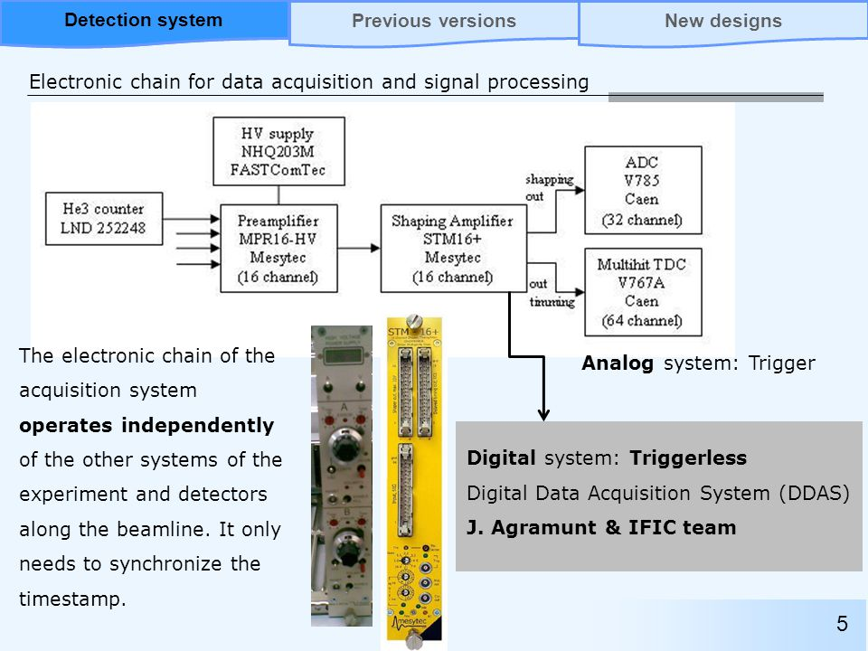 5 Electronic chain for data acquisition and signal processing Analog system: Trigger Digital system: Triggerless Digital Data Acquisition System (DDAS) J.