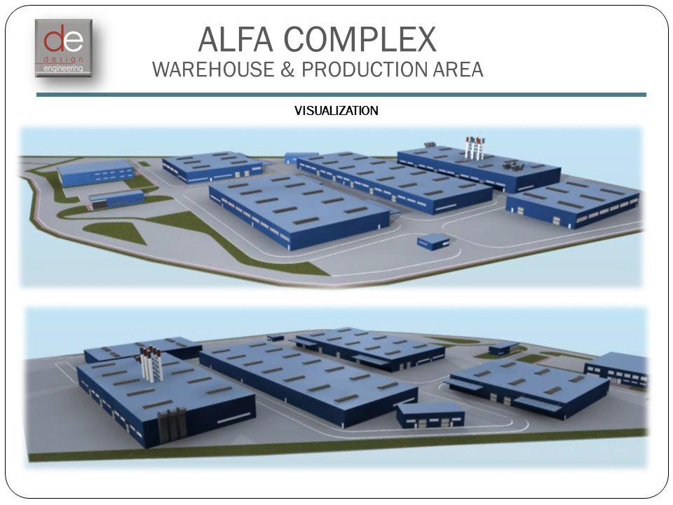 ALFA COMPLEX WAREHOUSE & PRODUCTION AREA VISUALIZATION