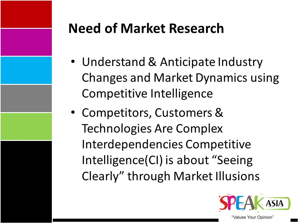 Need of Market Research Understand & Anticipate Industry Changes and Market Dynamics using Competitive Intelligence Competitors, Customers & Technologies Are Complex Interdependencies Competitive Intelligence(CI) is about Seeing Clearly through Market Illusions